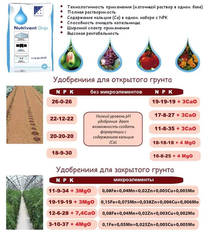 Мир удобрений - магазин Таганрог